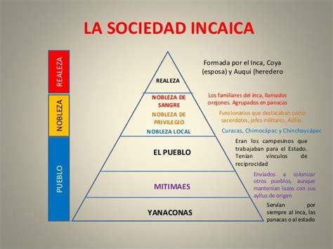 El Imperio Inca - Resumen corto