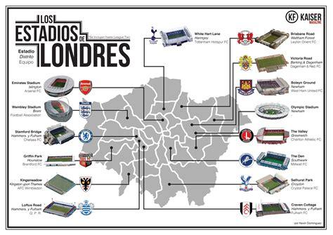 El mapa de todos los estadios de Londres | Kaiser Football