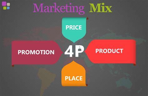 El Marketing Mix y las 4P's