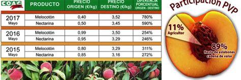 El melocotón multiplica por 7 su precio del árbol a la mesa