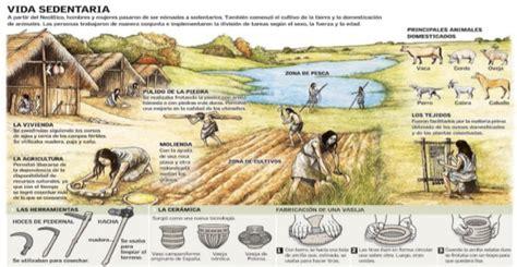 El neolítico – Aprende Geografía, Historia, Arte, TIC y ...