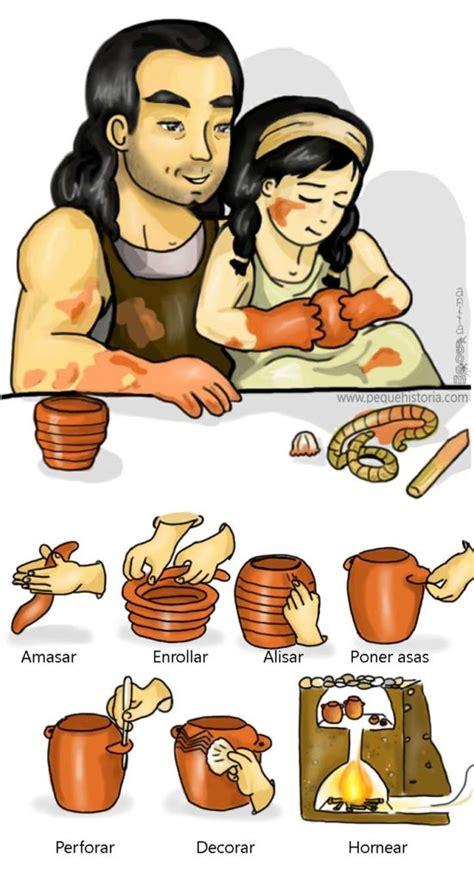 El Neolítico – La Prehistoria