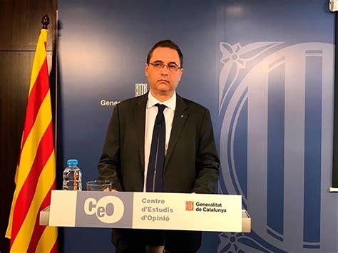 El  no  a la independencia de Cataluña supera al  sí  por ...