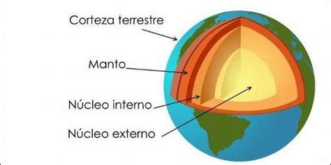 El núcleo y el manto del Planeta Tierra se separaron de ...