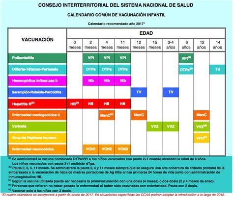 El nuevo calendario de vacunas para 2017
