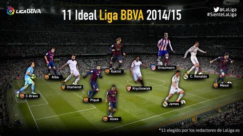 El Once Ideal de la Liga BBVA 2014/15 | Noticias | Liga de ...