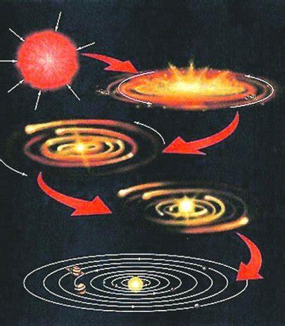 El origen del sistema solar - Articulos - ABC Color
