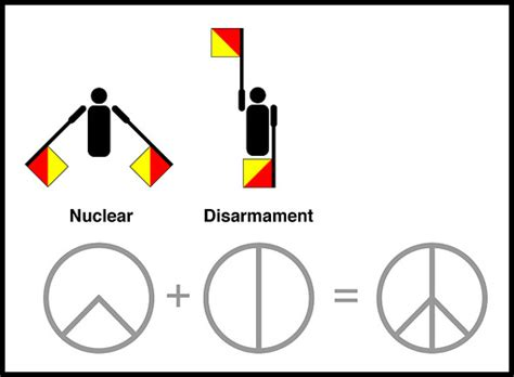 El Origen y significado del símbolo de la paz   Taringa!