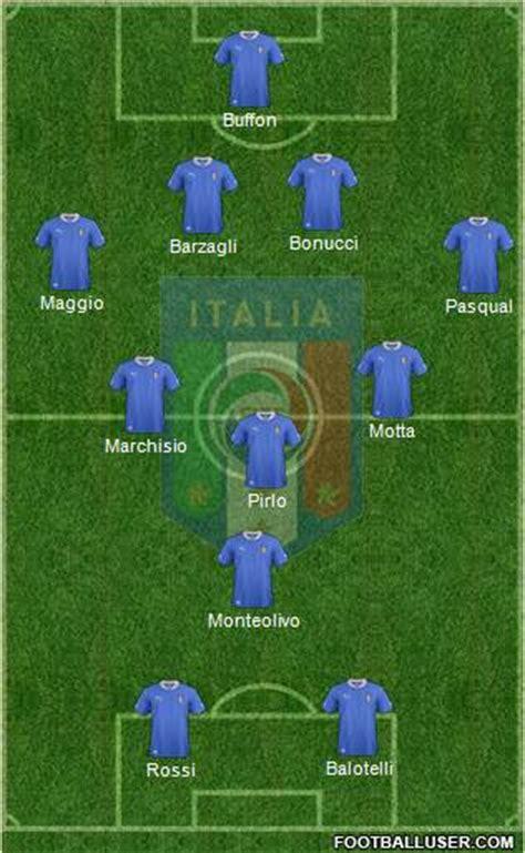 El papel de Italia en el Mundial de Brasil 2014