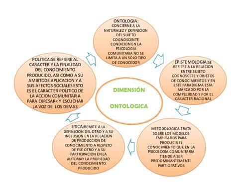 El paradigma de la psicologia comunitaria y su ...