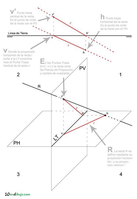 El plano en sistema diédrico   10endibujo