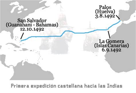 El Primer viaje de Colón - el Descubrimiento de América