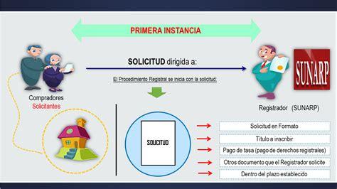 EL PROCEDIMIENTO REGISTRAL PERUANO