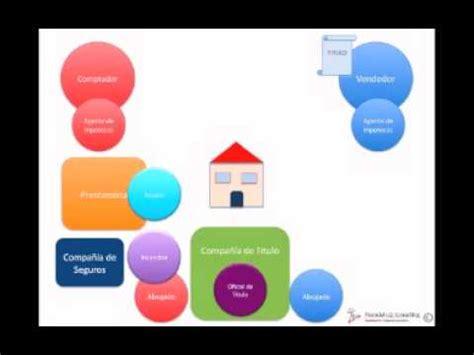 El proceso de comprar una casa en los Estados Unidos   YouTube