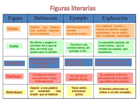El Quijote Virtual: FIGURAS LITERARIAS