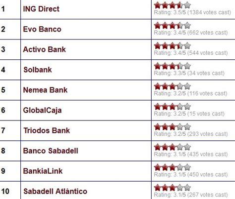 El ranking de los Mejores bancos del mundo del 2014 ...