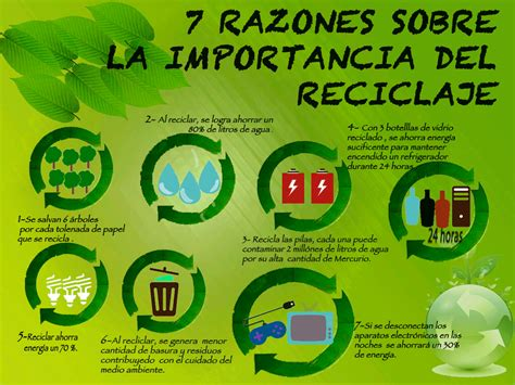 El Reciclaje : Importancia Del Reciclaje