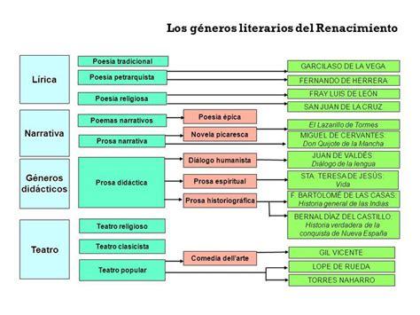 El Renacimiento - Hablando de todo un mucho. Weblog de ...
