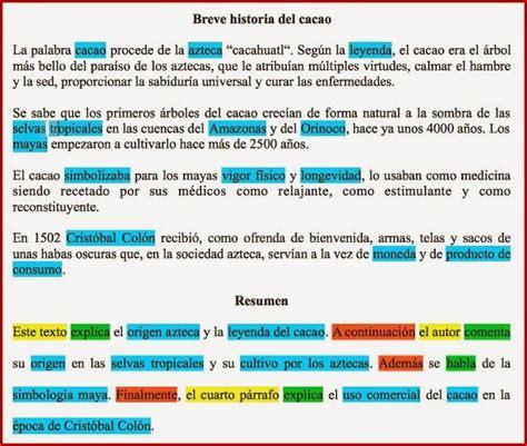 El resumen II: plantillas para redactar el resumen y ejemplo.