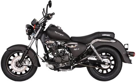 El rincón de la moto: Keeway Superlight 125 cc. Edición ...