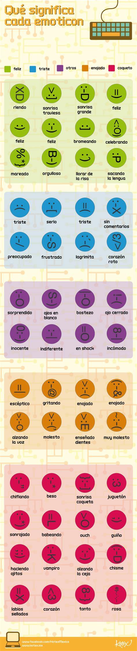 El significado de los emoticones #infografia #infographic ...