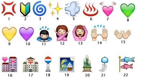 El significado de los iconos en Whatsapp - Paperblog