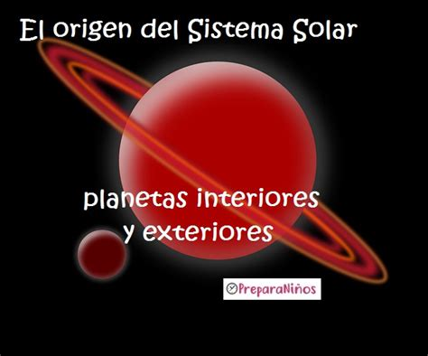 El Sistema Solar para Niños. Aprende cuáles son los Planetas