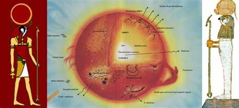El Sol, motor de la vida en el planeta | Ciencia Fácil ...