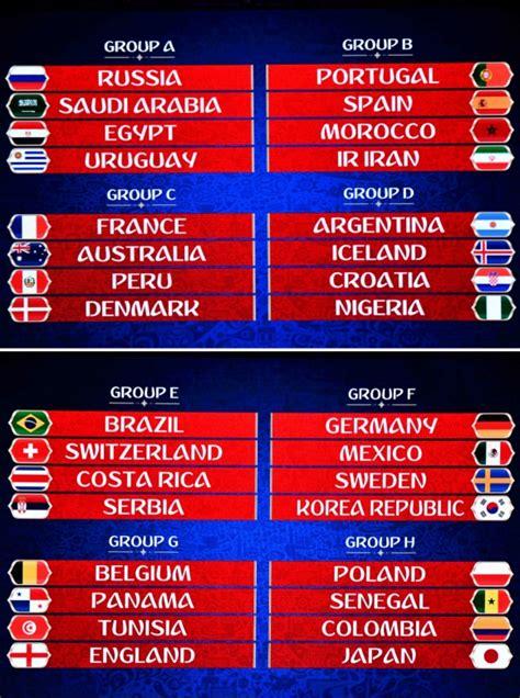 El sorteo del Mundial Rusia 2018 - Fútbol - Ovación ...