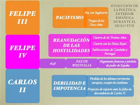 El sueño de Tartessos: La España de los Reyes católicos y ...