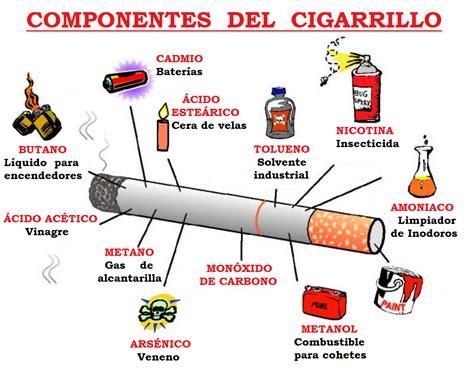 El tabaco y otras drogas