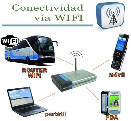 EL TICUS. Definición. ¿Qué es wifi?  en español