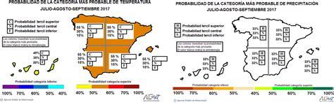 El Tiempo a tiempo La Rioja: Predicción Estacional
