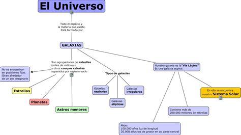 El Universo   Educación de Base