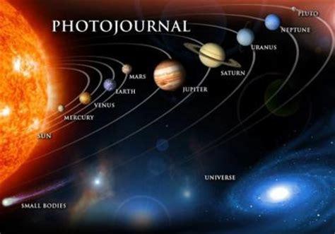 El Universo, sistema Solar | LA NATURALEZA Y EL DEPORTE