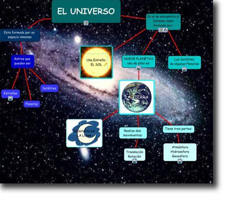 EL UNIVERSO - Universo y sistema Solar
