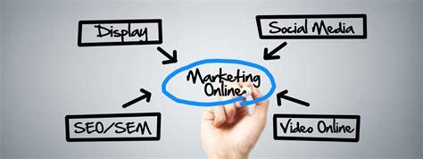El valor añadido como estrategia del marketing online ...