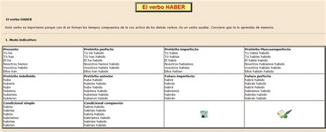 El verbo  haber  | Recurso educativo 36864   Tiching