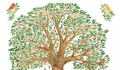 Elabora tu Árbol Genealógico | Memoria Emocional