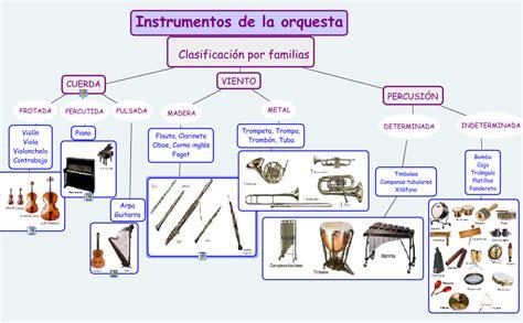 elblogdequintodeprimariapozo: Notas Musicales