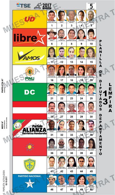 ELECCIONES 2017 DEPARTAMENTO LEMPIRA: Donde votar ...