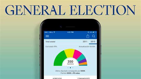 Elecciones Generales España 2015 mobile app - InQBarna