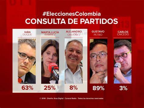 Elecciones presidenciales encuesta Polimétrica: Iván Duque ...