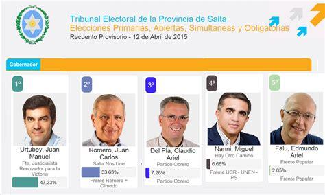 Elecciones Salta: Conocé los candidatos, el padrón y los ...