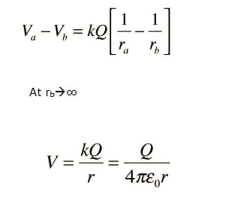 Electrode Potential | Chemistry@TutorVista.com