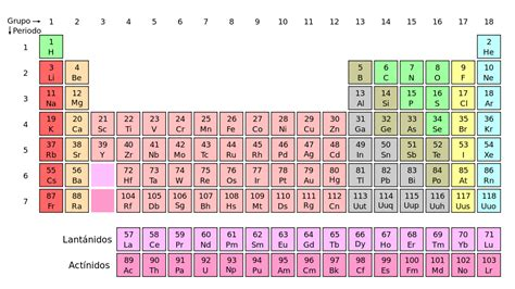 Elemento representativo - Wikipedia, la enciclopedia libre