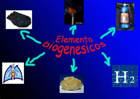 Elementos biogenesicos (bioelementos) - Biologia 1