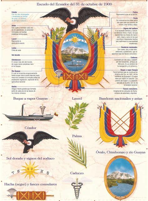 Elementos del Escudo del Ecuador   Símbolos Patrios ...