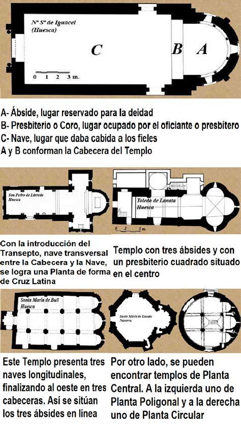 ELEMENTOS PRINCIPALES DE LA ARQUITECTURA Y DECORACIÓN ...