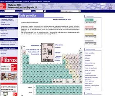 Elementos Químicos: 1ª Energía de Ionización - Didactalia ...